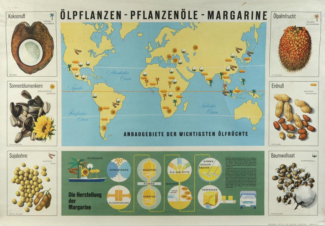 Museen: Plakat des Museums der Arbeit